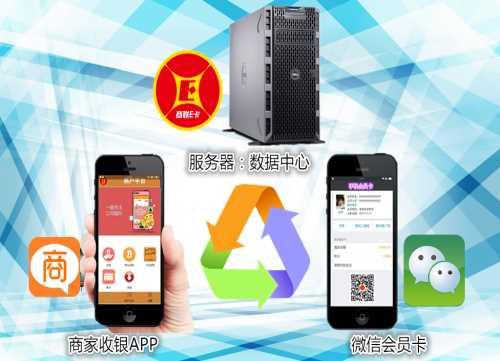 手机积分卡价格_五金配件网