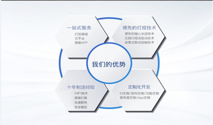 节能日光灯管生产厂家_深圳市炫丽阳光电有限公司