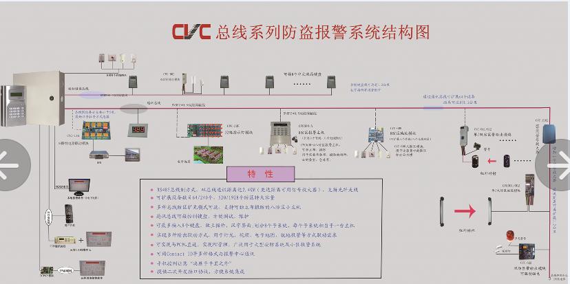 网络电子围栏厂家_北京神州太讯科?#21152;?#38480;公司