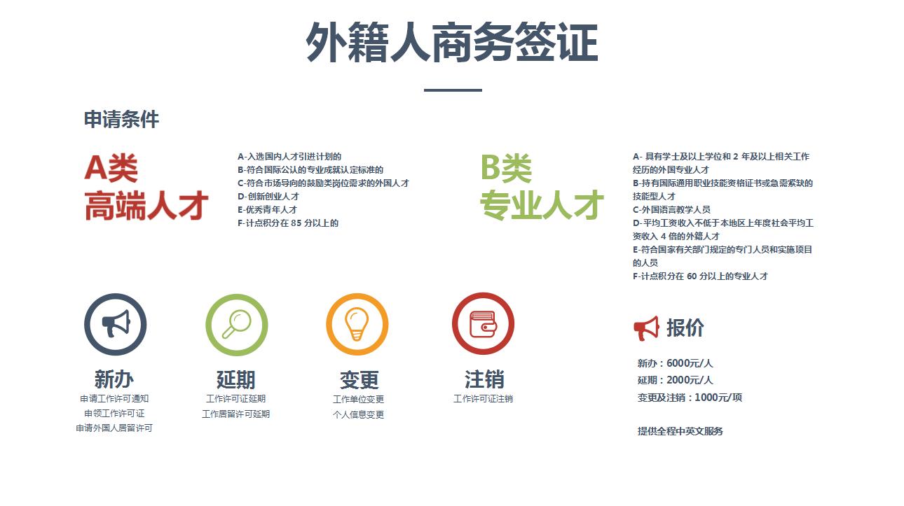 北京代办工作签证机构_无忧经贸网
