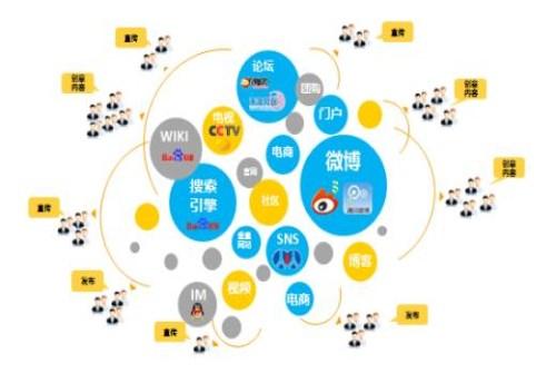推广软件公司_168商务网