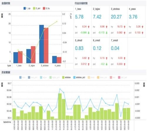 专业生产工艺互联网 平台软件服务商_商贸网