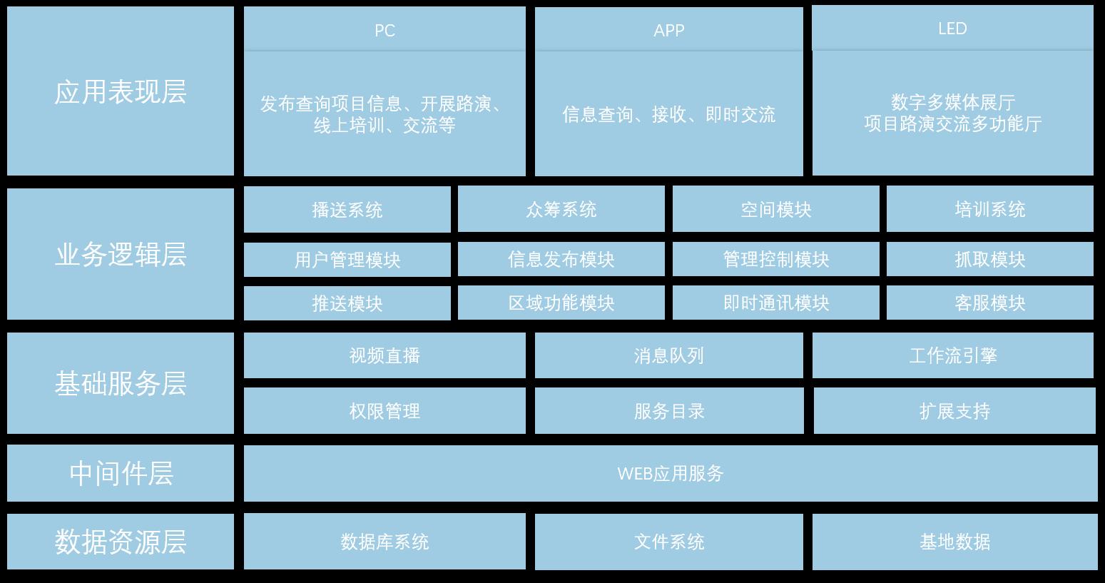 建筑工程施工管理系统_E路网