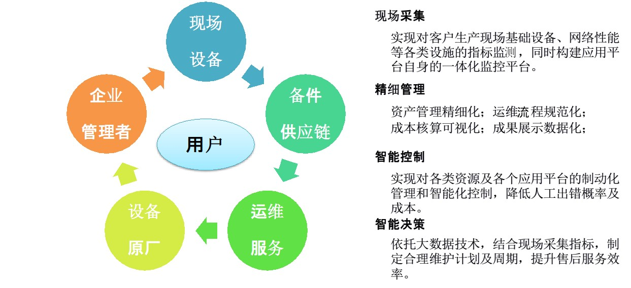工地施工管理系统解决方案_商贸网