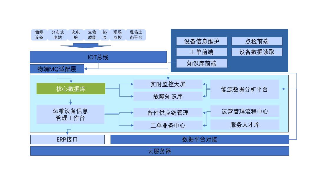 专业施工管理系统_263商机网