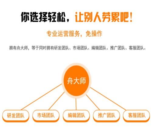 沧州网络外包公司_168商务网
