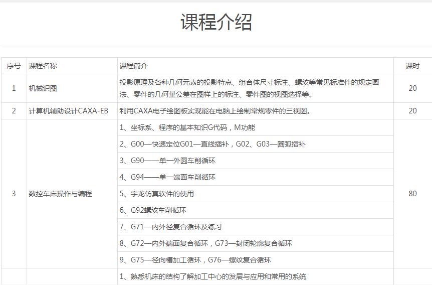 哪里有加工中心编程教学机构_168商务网