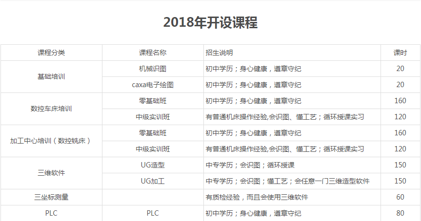 UG编程培训哪家便宜_企领网