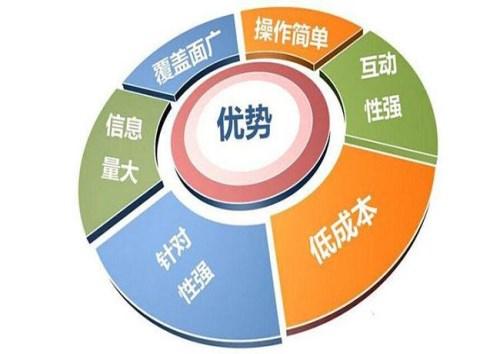 企业推广服务_豫贸网