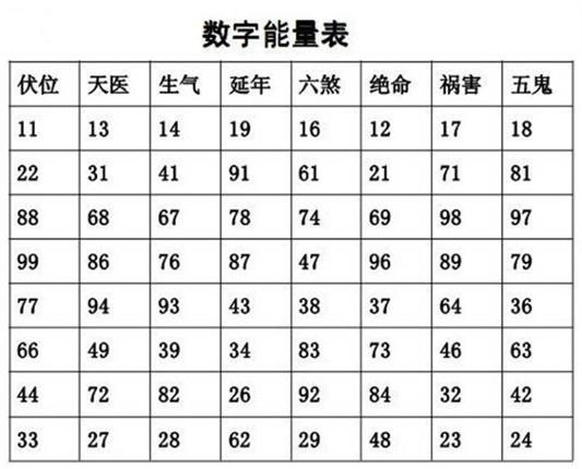 哪里有生命密码培训_深圳市东青腾网络科技有限公司