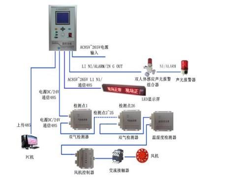 变电站在线监测系统多少钱_商机网