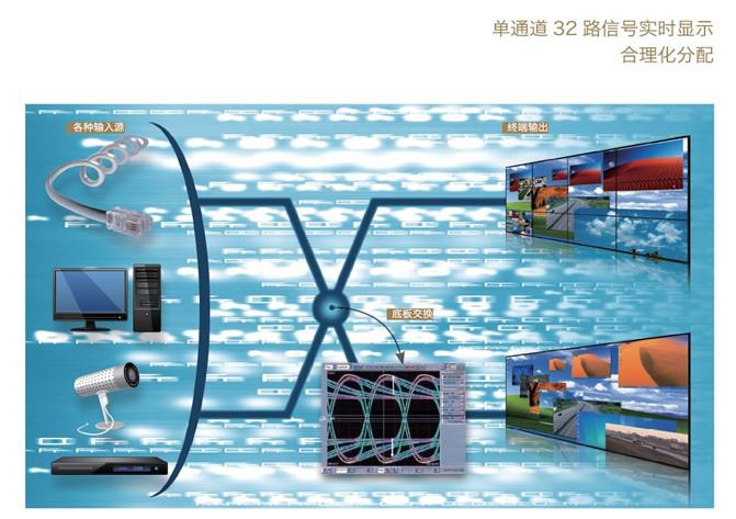 液晶显示单元价格_五金商贸网