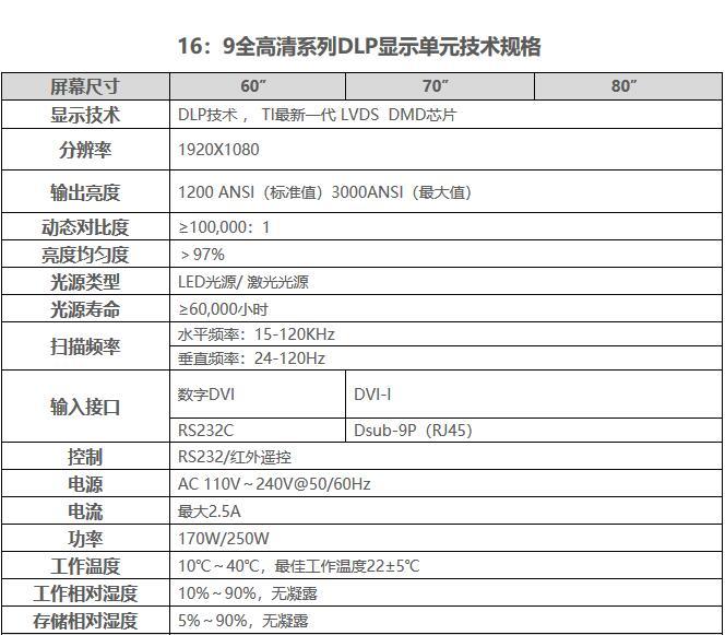 上海DLP屏报价_五金商贸网