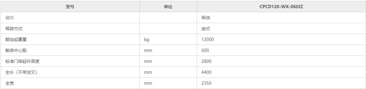 沁阳叉车配件维修价格_划算的叉车维修-焦作合力叉车有限公司