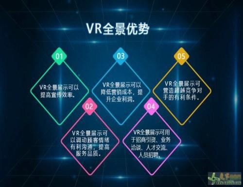 720全景VR航拍_更優異傳媒