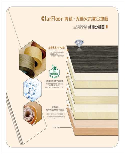 高温不释放甲醛的实木复合地板电话_广东复合地板生产厂家