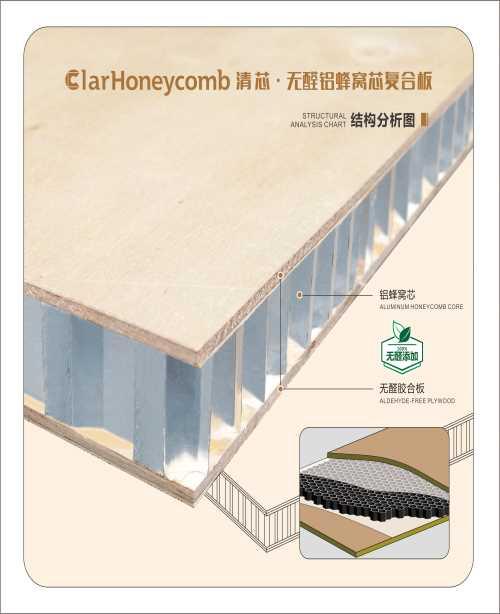 铝蜂窝芯复合板厂家_广东板材报价