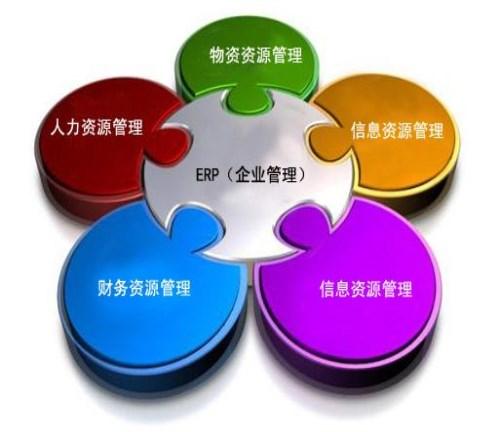 全球erp排名_全球知名软件开发