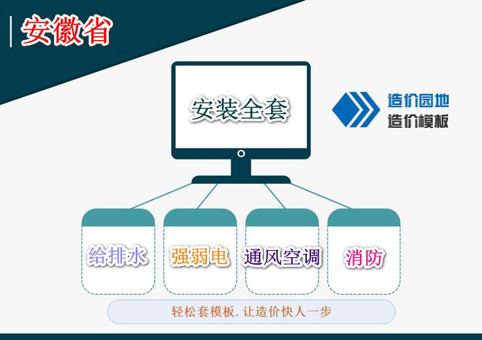 广联达土建模板推荐_土建预算其他教育、培训推荐
