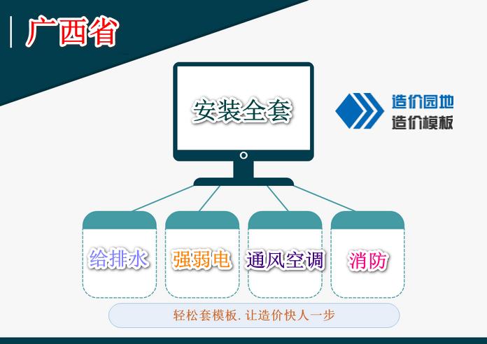 广联达安装案例学习_广联达计价其他教育、培训