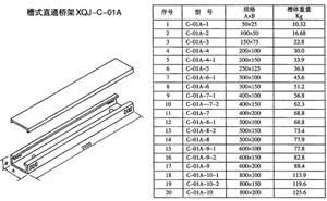 内蒙古电缆桥架生产厂家_电缆接线盒相关