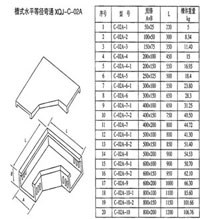 呼和浩特电缆桥架生产厂家_内蒙古桥架厂家