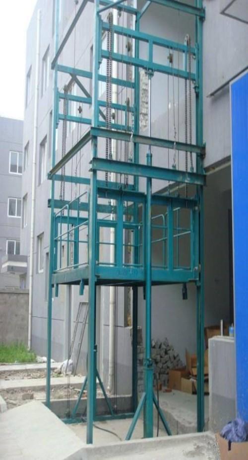 液压升降平台生产厂家_小型升降平台相关-河南同威起重机械有限公司