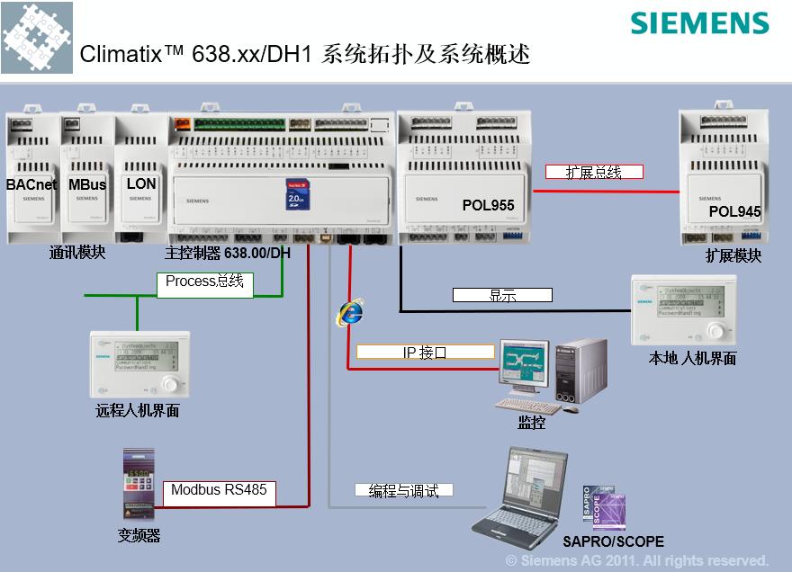 云南正规气候补偿器生产厂家_专业温度控制(调节)器系统