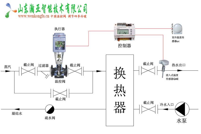内蒙古质量好换热机组推荐_正宗换热、制冷空调设备官网
