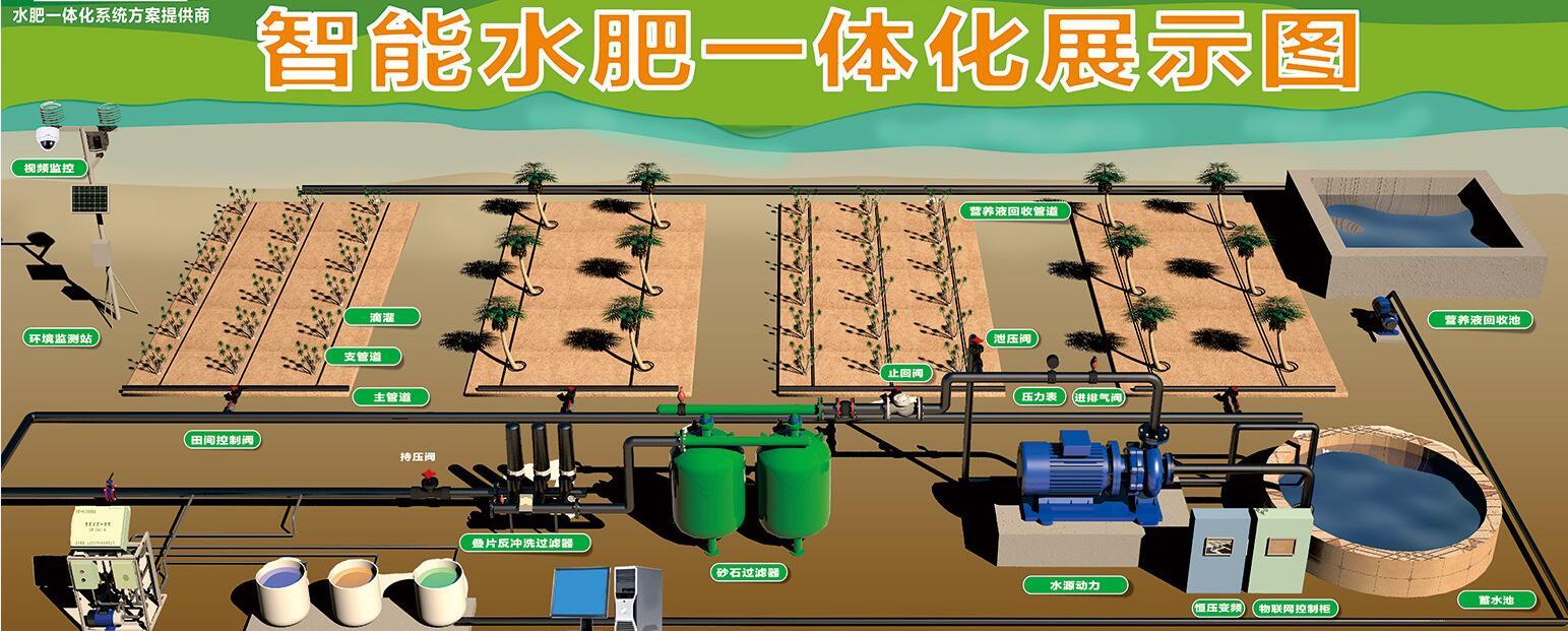水肥灌溉控制系统_大棚信息技术项目合作公司-河北久耕物联网科技有限公司