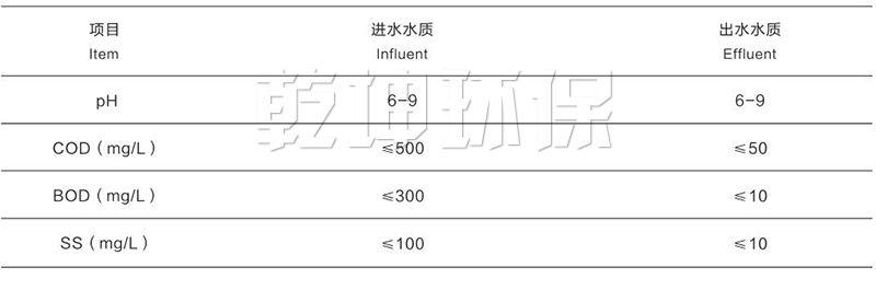 水下曝气_曝气膜价格范围相关-乾坤环保股份有限公司