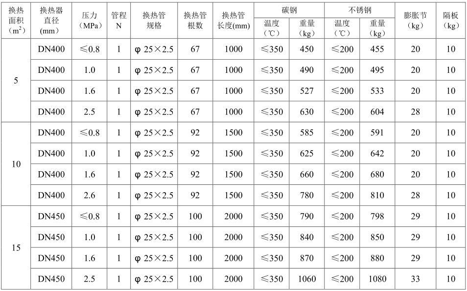 华阴储罐厂家_立式储罐相关-河南华北化工装备有限公司