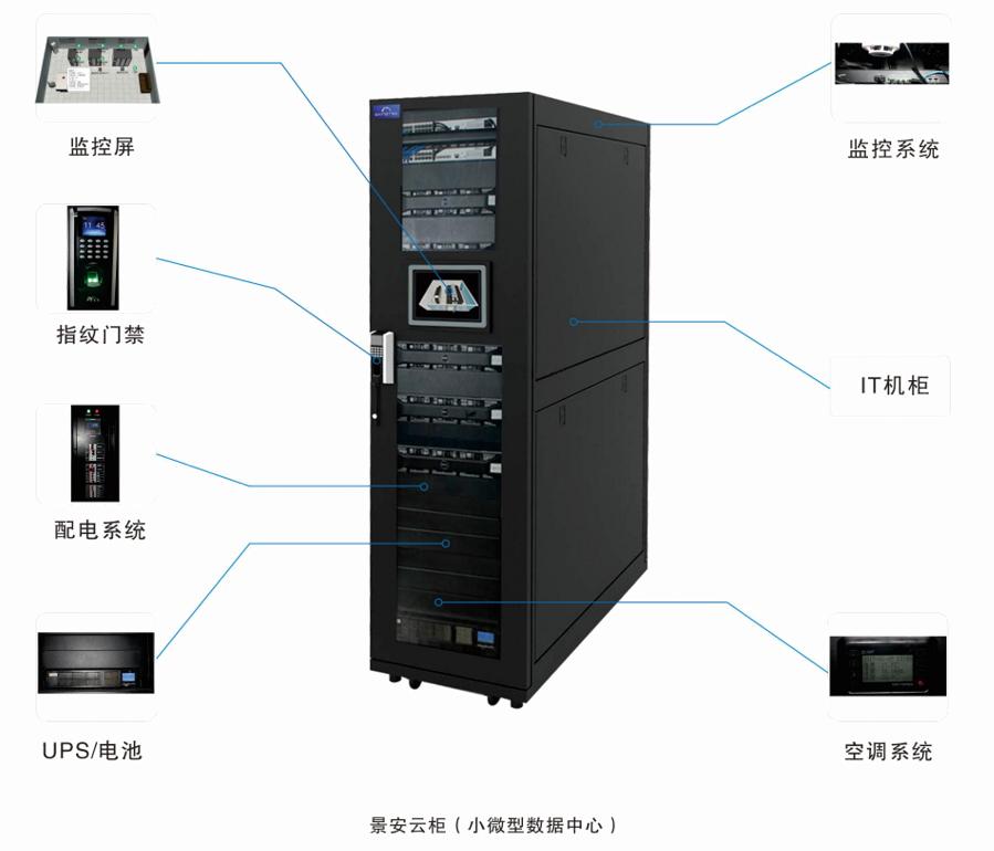 提供机柜出售_网络机柜6u相关-郑州市景安网络科技股份有限公司