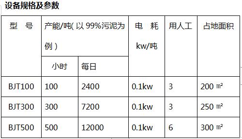 废轮胎炼油设备批发_优质环保设备加工厂