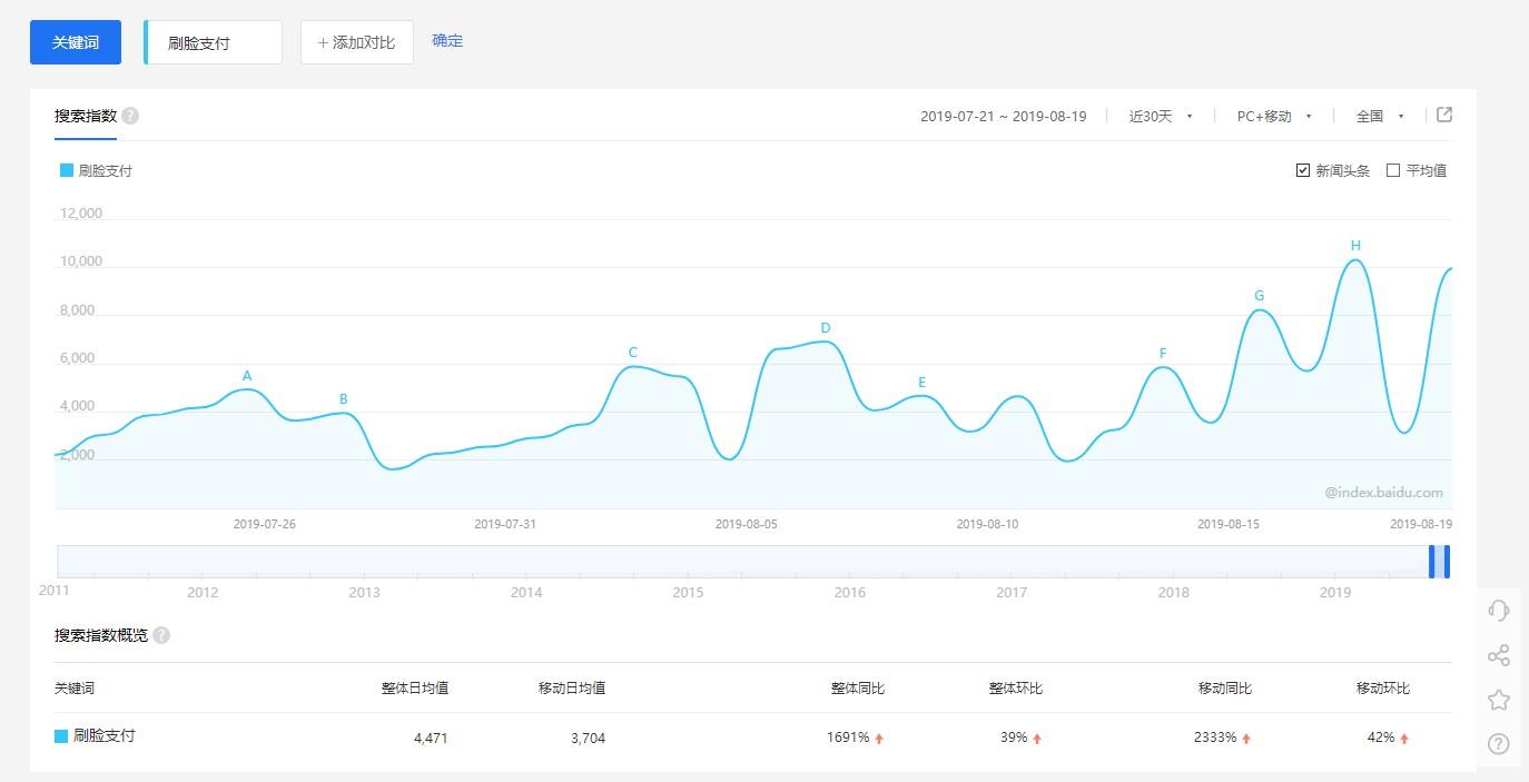 泰成通信服务_支付宝刷脸支付行业专用软件-郑州泰成通信服务有限公司