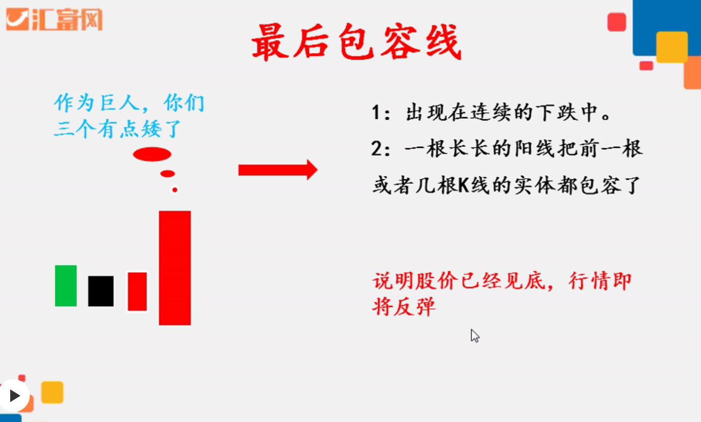 网上炒股知识_如何学习炒股相关-佛山市广润投资顾问有限公司
