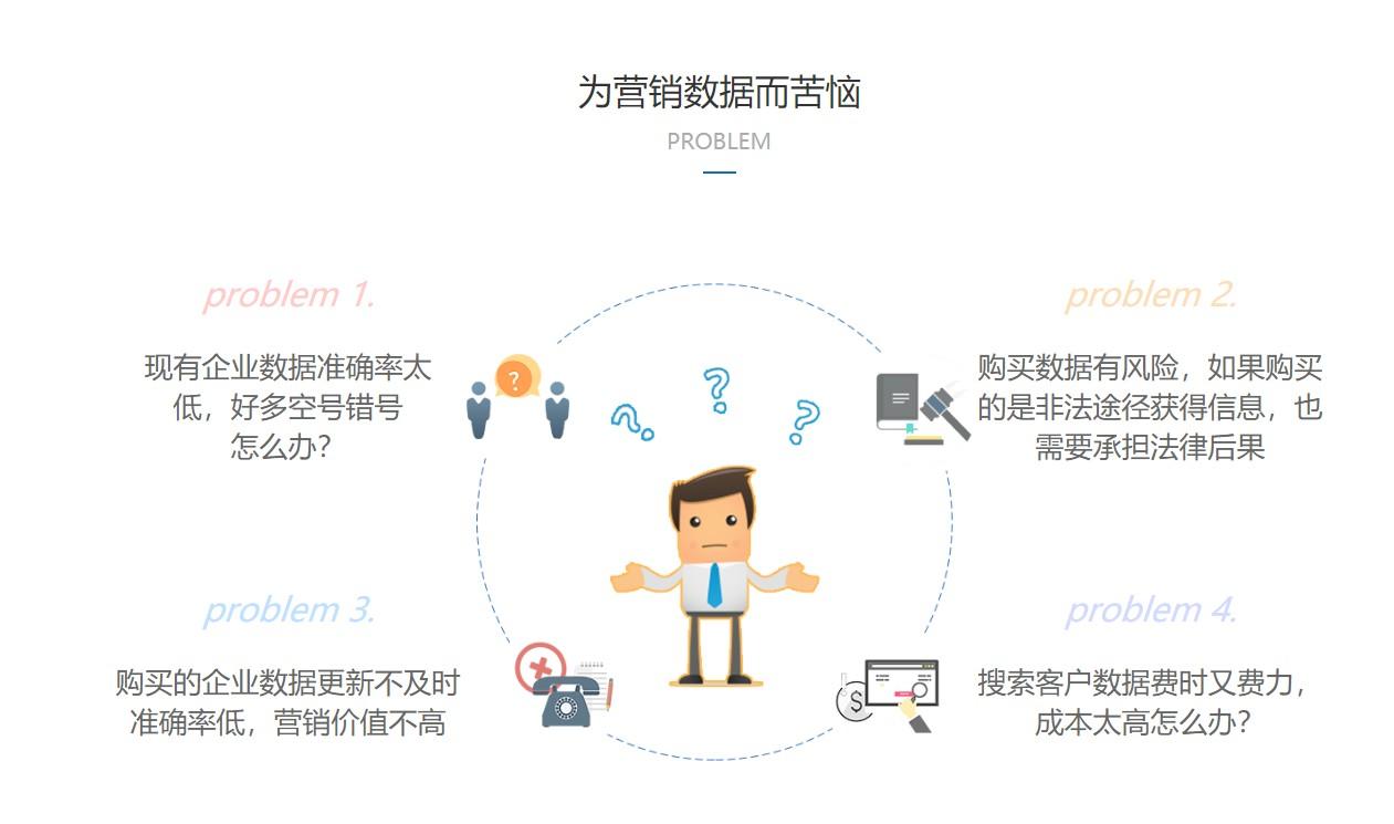 鄂州软件行业精准获客厂家_ 软件行业精准获客公司地址相关-河南天眼大数据有限公司