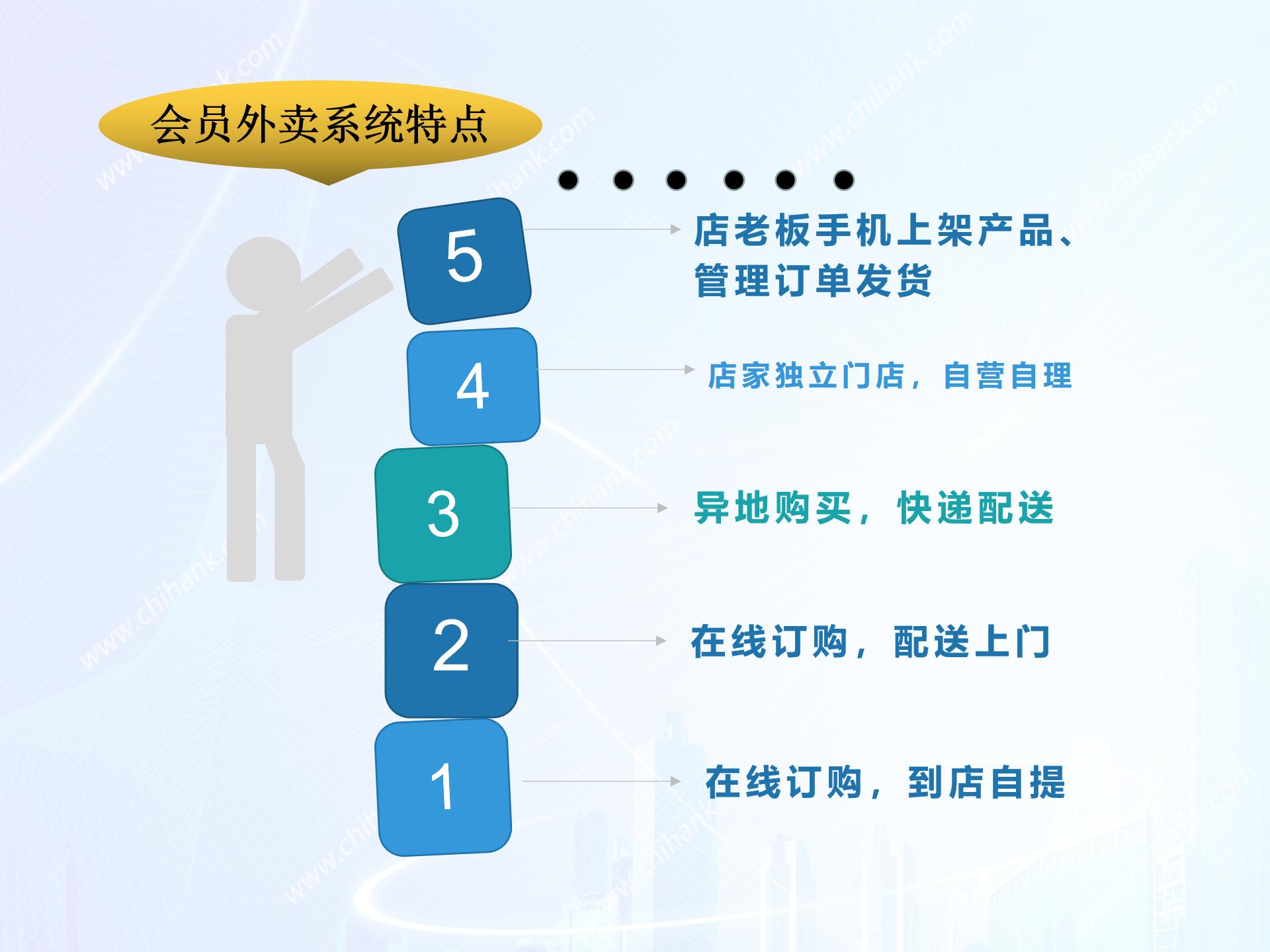高品質團購系統定制_團購系統有什么用相關