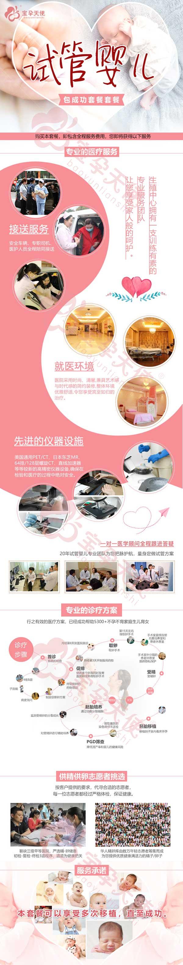供卵试管包成功_泰国医疗保健服务选性别