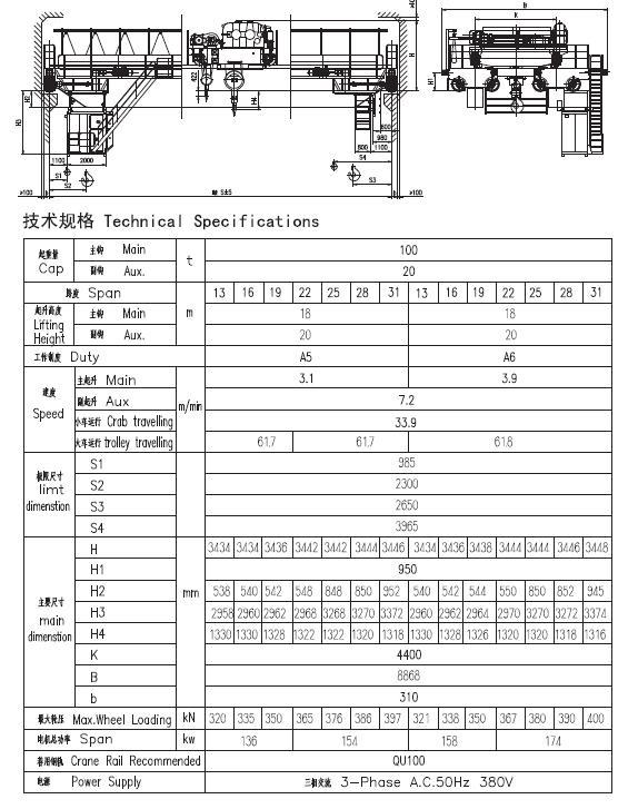 双梁欧式起重机_起重机械相关-河南卫华重型机械股份有限公司