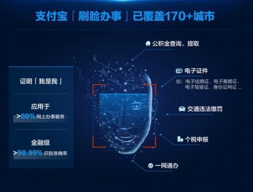 智能刷脸支付代理公司_支付系统相关-河南晟廷网络科技有限公司