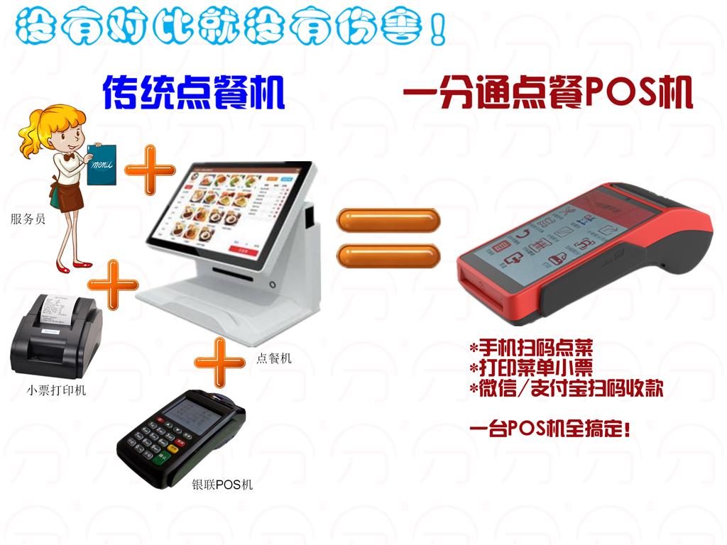 餐饮饭店自助点餐系统_手机餐饮服务-深圳市中贤在线技术有限公司