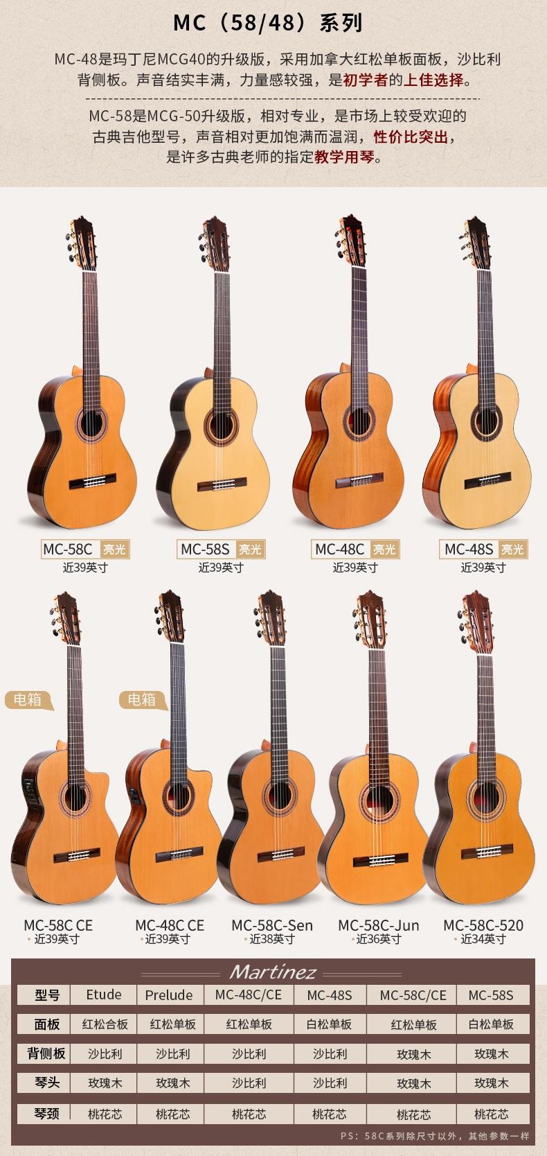 古典吉他-河南欧乐乐器批发有限公司