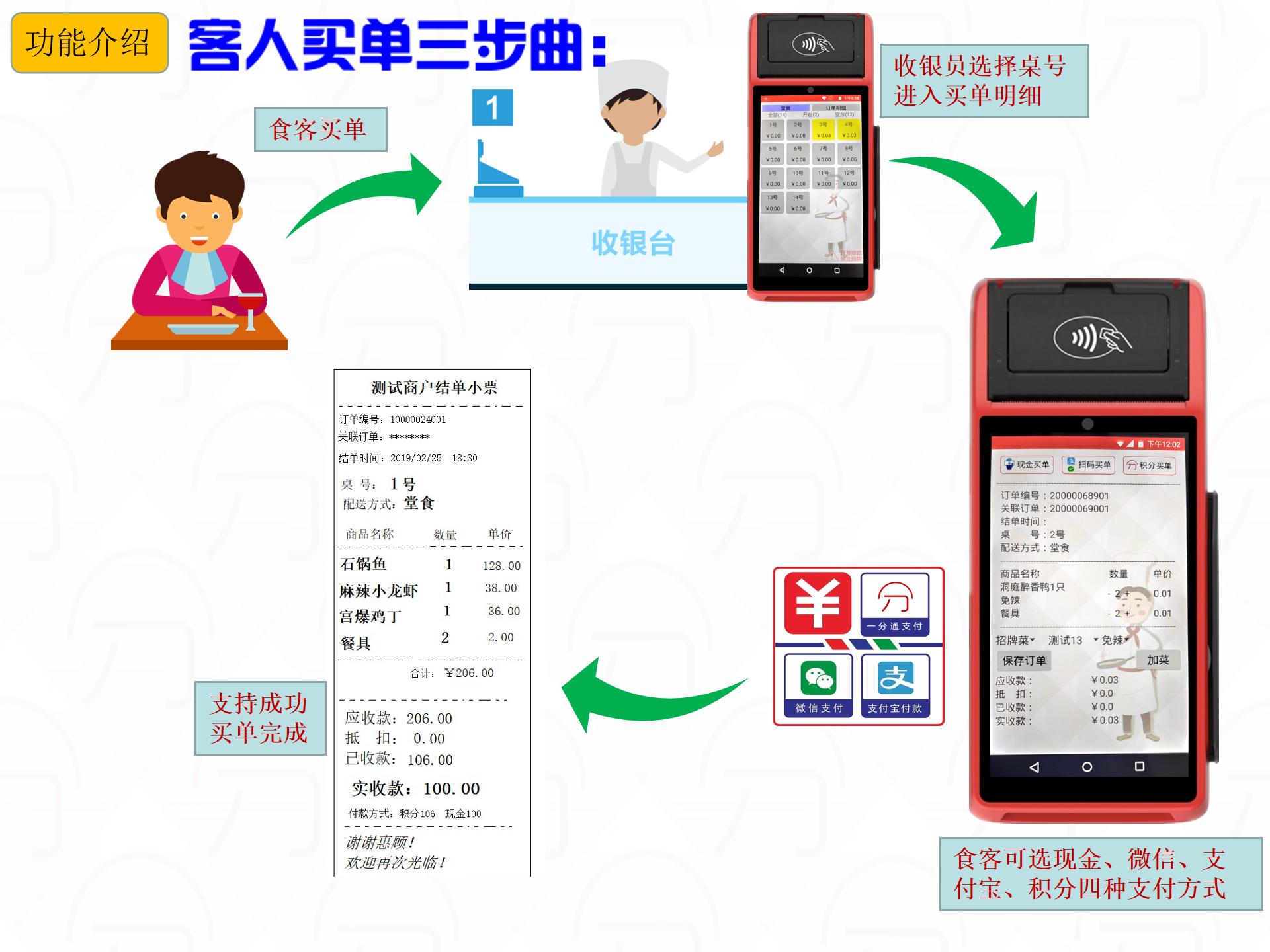 小程序VIP会员积分系统哪家好_电子行业专用软件费用-深圳市中贤在线技术有限公司