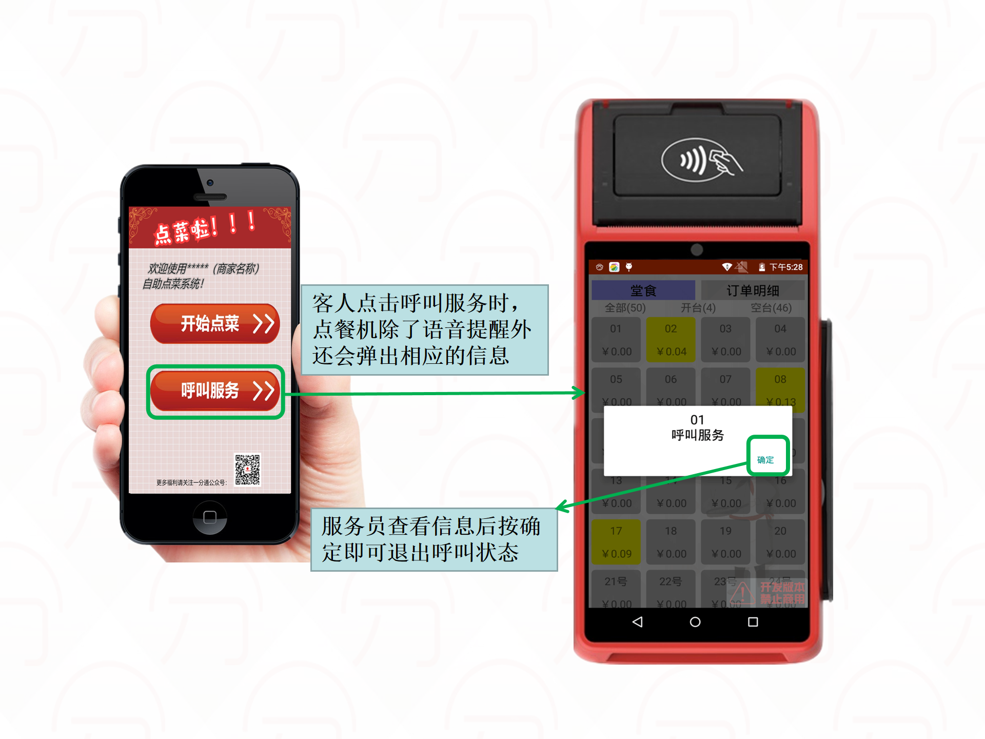 微信異業商家聯盟系統供應商_小程序行業專用軟件供應商-深圳市中賢在線技術有限公司