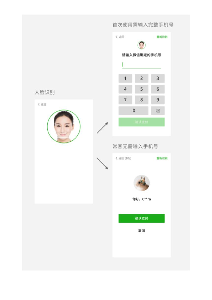 刷脸支付吧_聚合支付相关-广州秒客来信息科技(秒钱来)