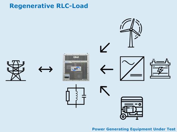 双向电源厂家_变频电源相关-上海希萌新能源科技有限公司