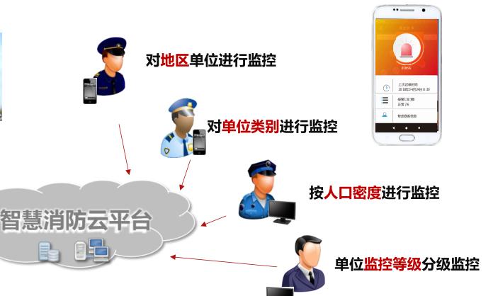 安徽知名智慧消防批发_可信赖火警探测、报警设备哪家便宜-桥程科技有限公司