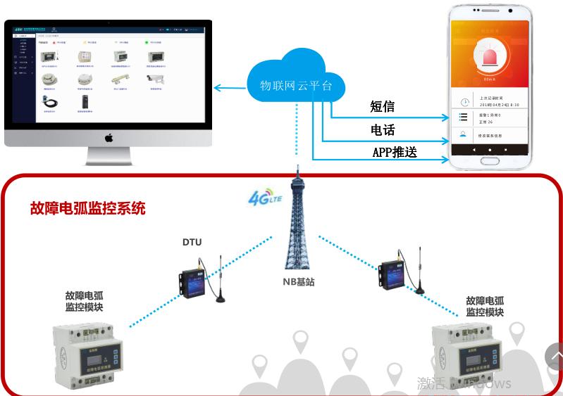 四川智慧救援报价_大数据救生器材报价-桥程科技有限公司