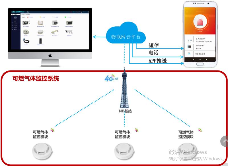 贵州提供工具特价_美发工具车相关-桥程科技有限公司